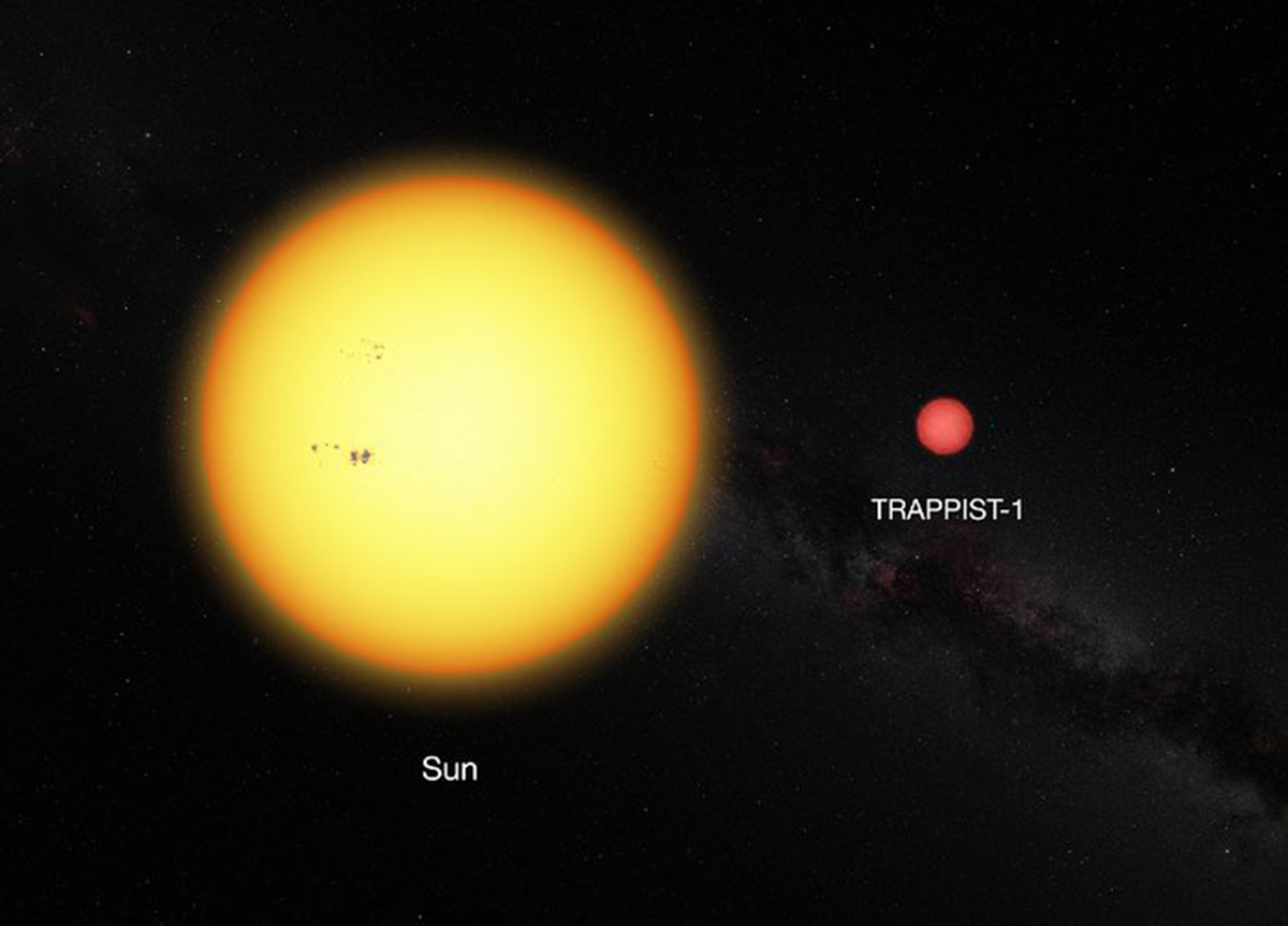 This picture shows the Sun and the ultracool dwarf star TRAPPIST-1 to scale. The faint star has only 11% of the diameter of the sun and is much redder in colour.